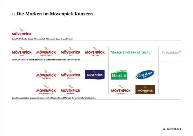 MP-Master Brand Guidelines-DE-V2R15